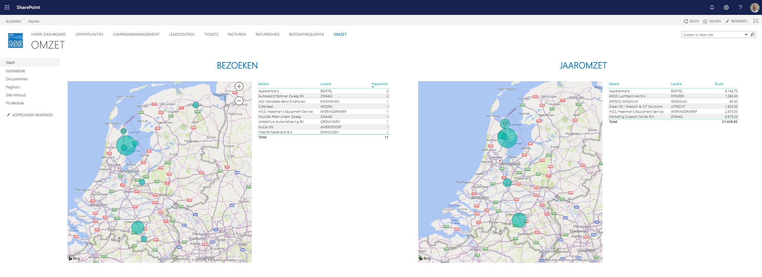 power bi tutorial nederlands